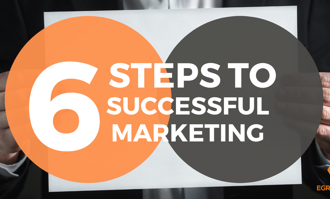 6 Steps to Successful Marketing